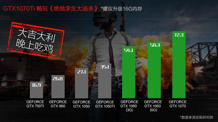 上海顶钰信息科技有限公司高配游戏电脑租赁